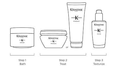 Kerastase Q&A: Everything You Need To Know About Fusio Scrub